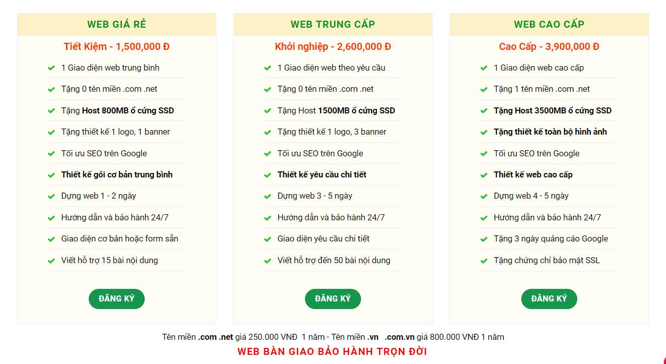 Bảng báo giá thiết kế website của Win Win Media