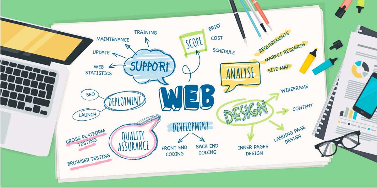 Dịch vụ quản trị website SEO