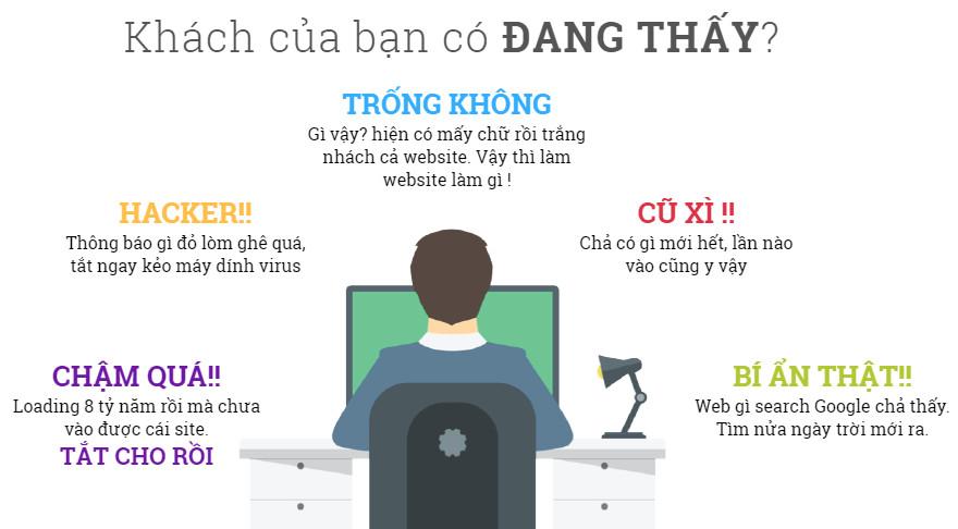 Dịch cụ chăm sóc website chuyên nghiệp